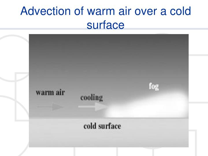 Advection of warm air over a cold surface