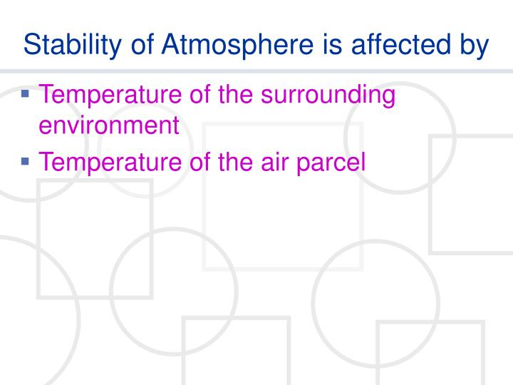 Stability of atmosphere is affected by