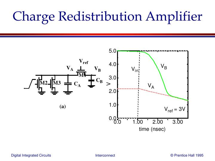 Charge Redistribution Amplifier