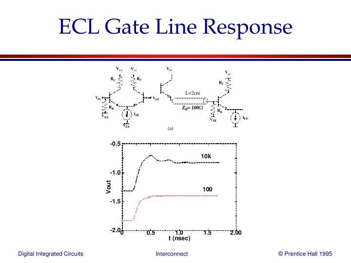 ECL Gate Line Response