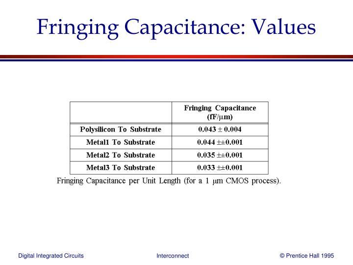 Fringing Capacitance: Values