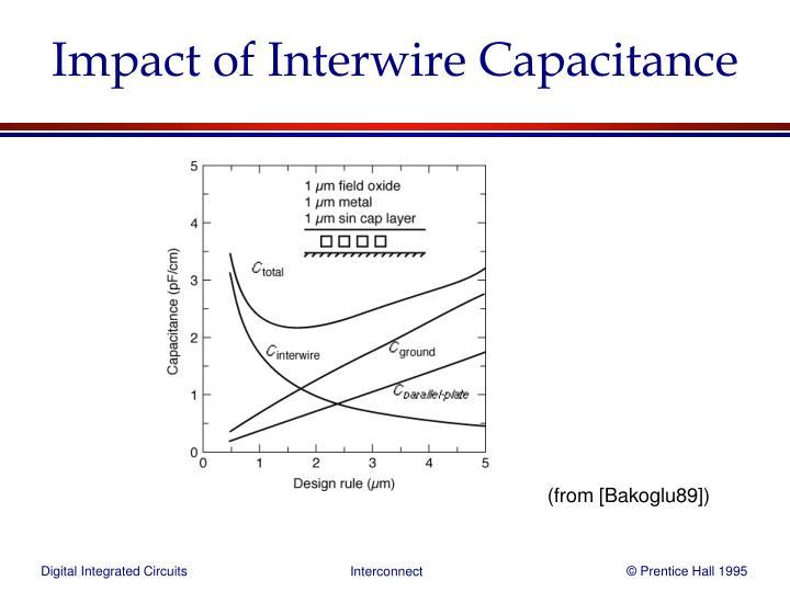 Impact of Interwire Capacitance