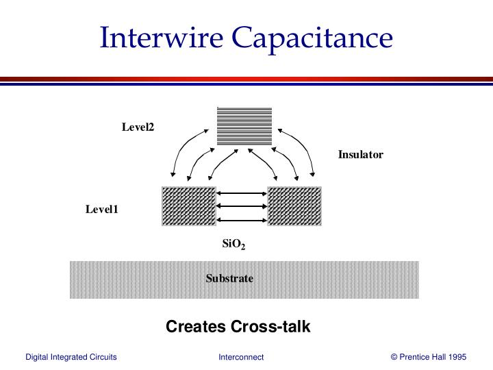 Interwire Capacitance