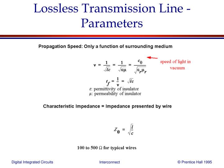 Lossless Transmission Line - Parameters