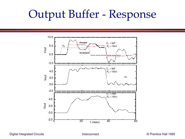 Output Buffer - Response