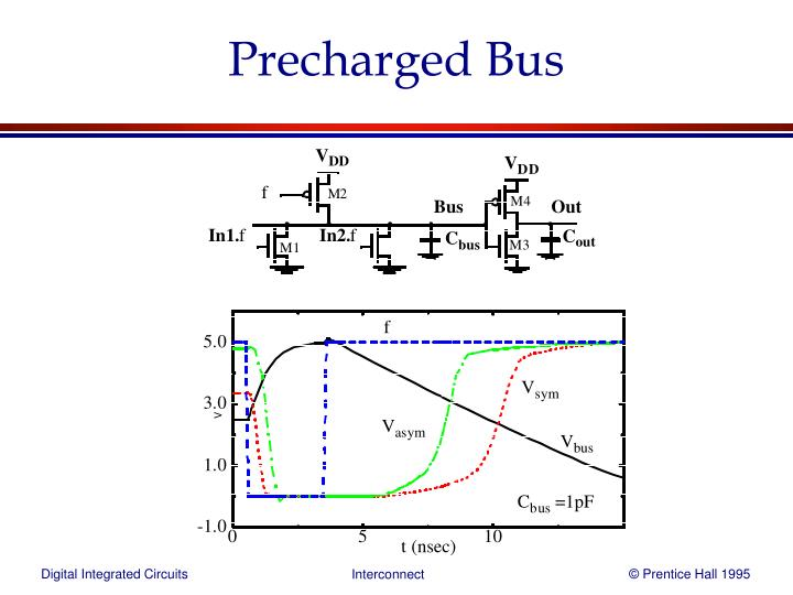 Precharged Bus