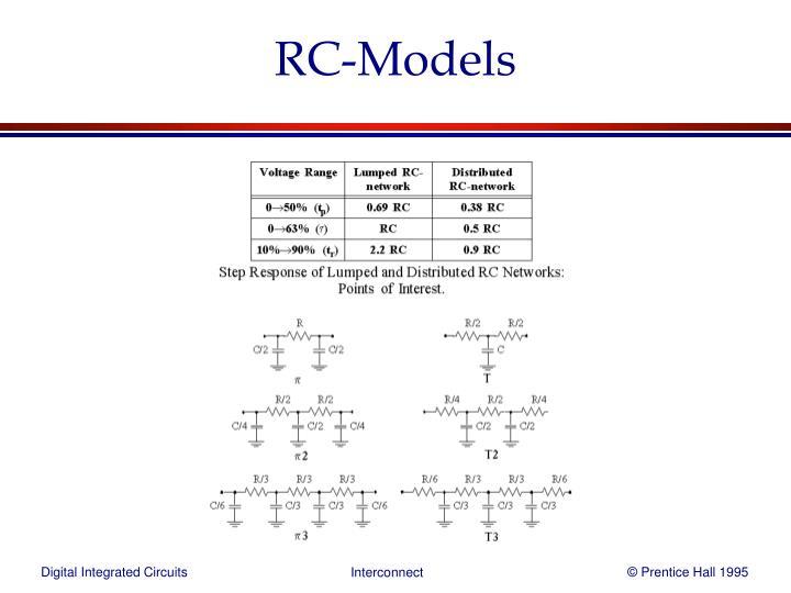 RC-Models