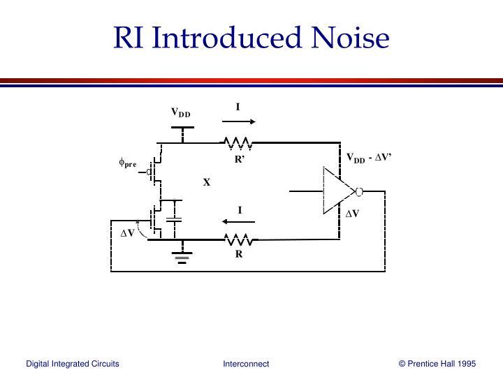 RI Introduced Noise
