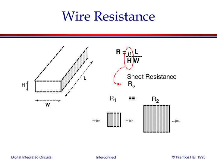 Wire Resistance