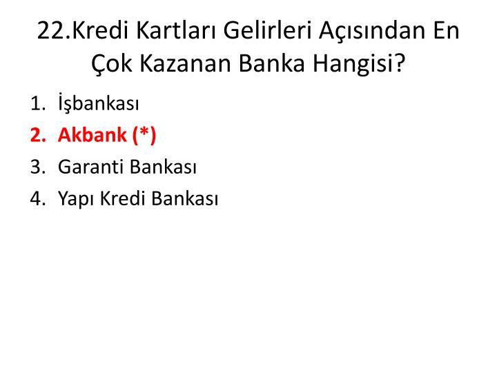 22.Kredi Kartları Gelirleri Açısından En Çok Kazanan Banka Hangisi?