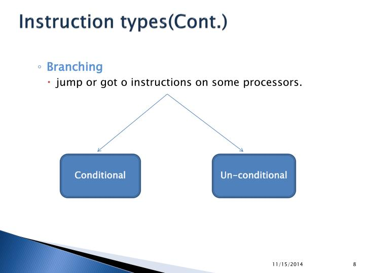 Instruction types(Cont.)