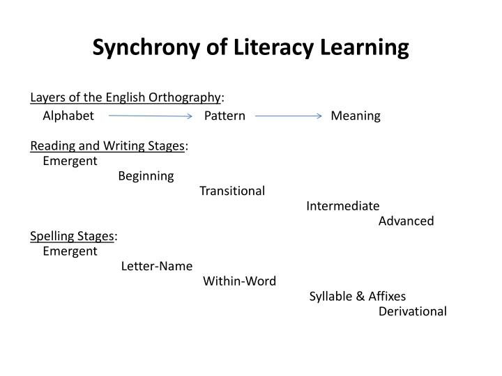 Synchrony of Literacy Learning