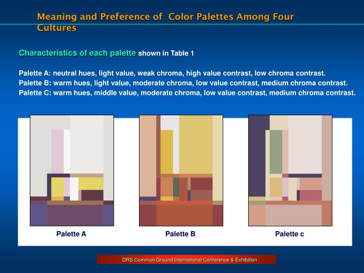 Meaning and Preference of  Color Palettes Among Four Cultures