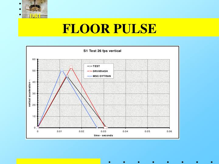 FLOOR PULSE