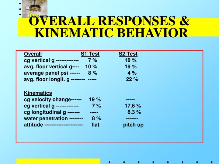 OVERALL RESPONSES &