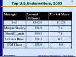 top u s underwriters 2003