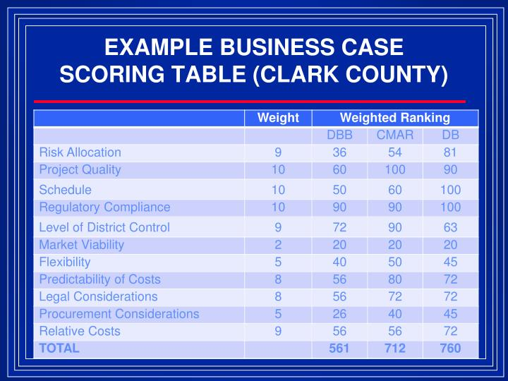 EXAMPLE BUSINESS CASE
