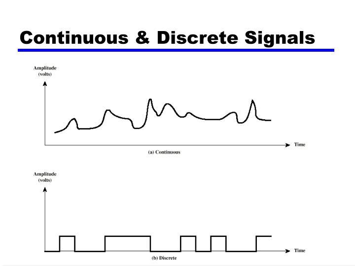 Continuous & Discrete Signals