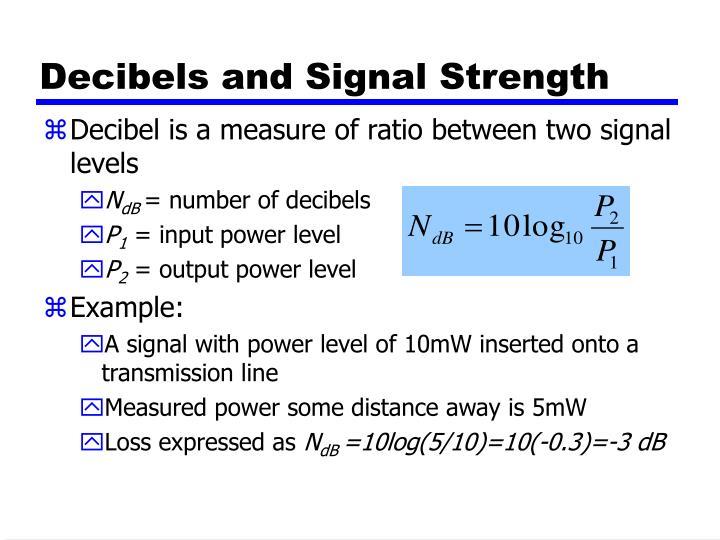 Decibels and Signal Strength