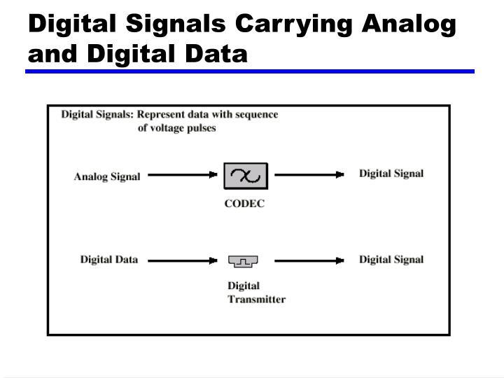 Digital Signals Carrying Analog and Digital Data