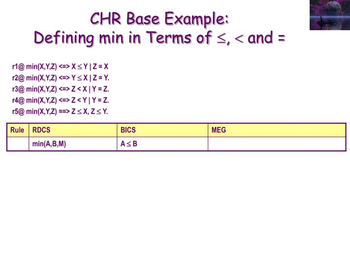 r1@ min(X,Y,Z) <=> X