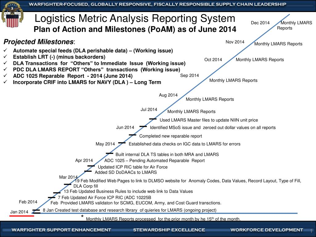 Logistics Metric Analysis Reporting System Plan Of Action And Milestones Poam As June 2014 N