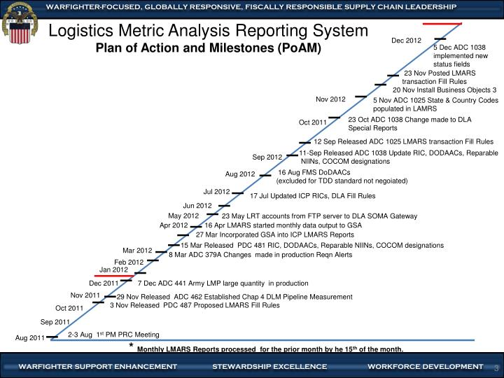 Logistics Metric Analysis Reporting SystemPlan Of Action And Milestones