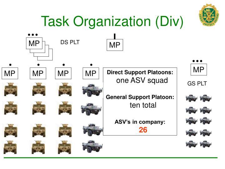 Task Organization (Div)