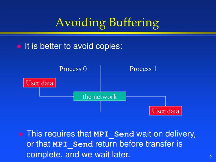 Avoiding buffering