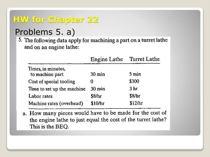 hw for chapter 22 n.