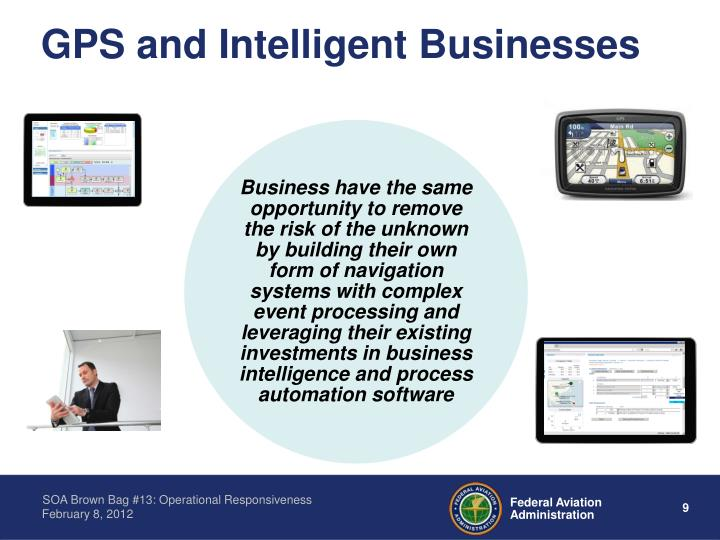 GPS and Intelligent Businesses