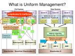what is uniform management