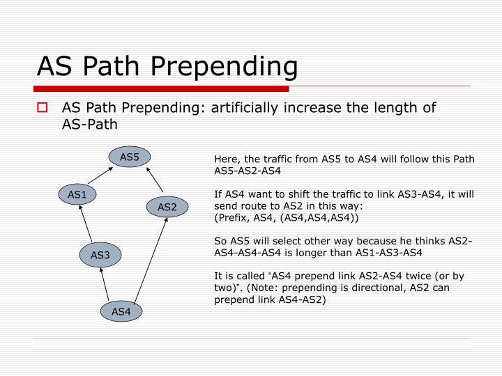 AS Path Prepending