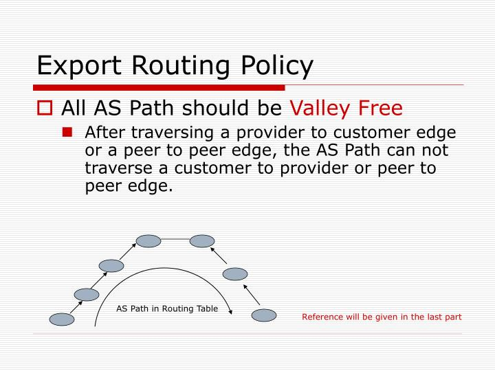 Export Routing Policy
