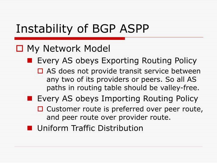 Instability of BGP ASPP