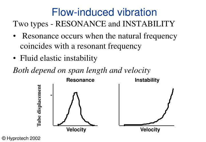 flow induced vibration Flow-induced vibration is a term to denote those phenomena associated with the response of structures placed in or conveying fluid flow more specifically, the terra covers those cases in which an interaction develops between fluid-dynamic forces and the inertia, damping or elastic forces in the structures.