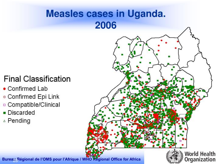 Measles cases in Uganda.
