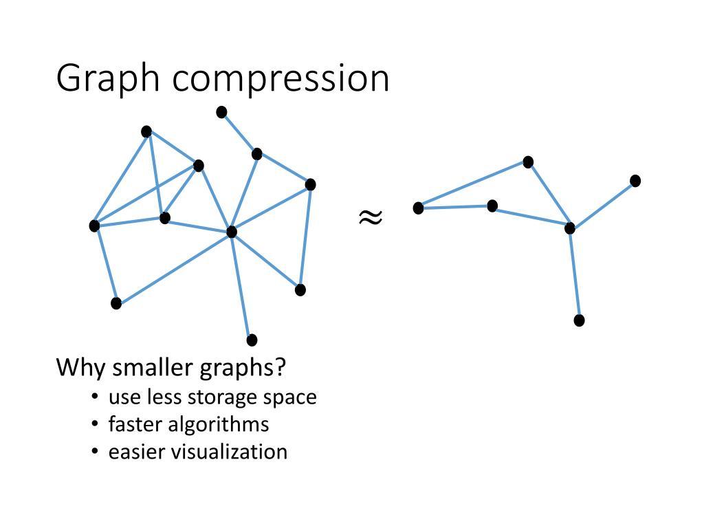 PPT - Sampling in Graphs PowerPoint Presentation, free ...