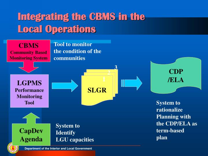 Integrating the CBMS in the