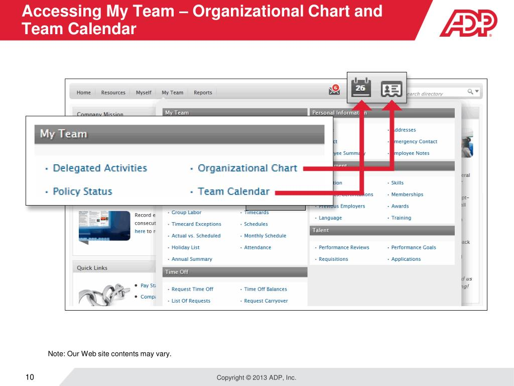 PPT - Welcome to Your ADP Workforce Now Manager Self Service Web