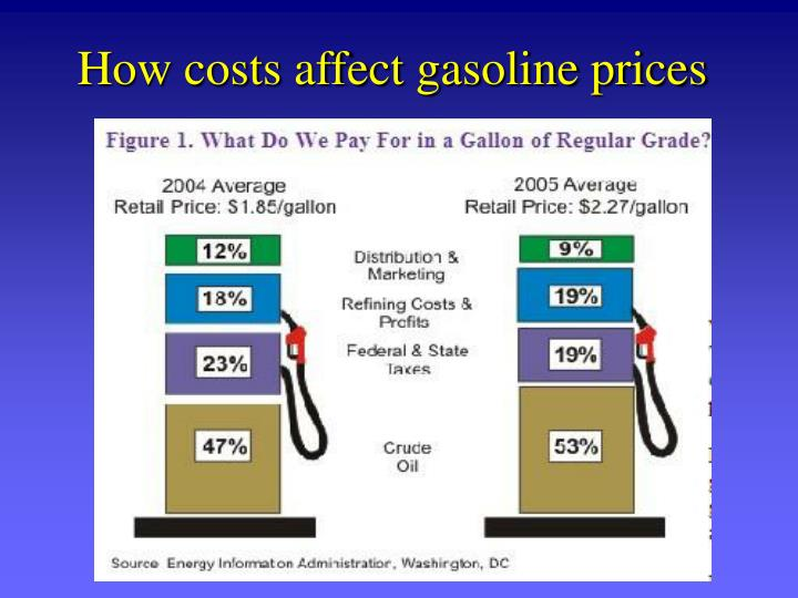How costs affect gasoline prices