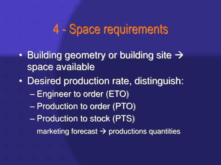 4 - Space requirements