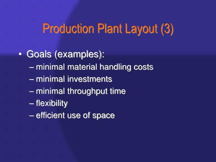 Production Plant Layout (3)