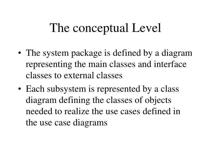 Ppt The Static Analysis Model Class Diagrams Powerpoint