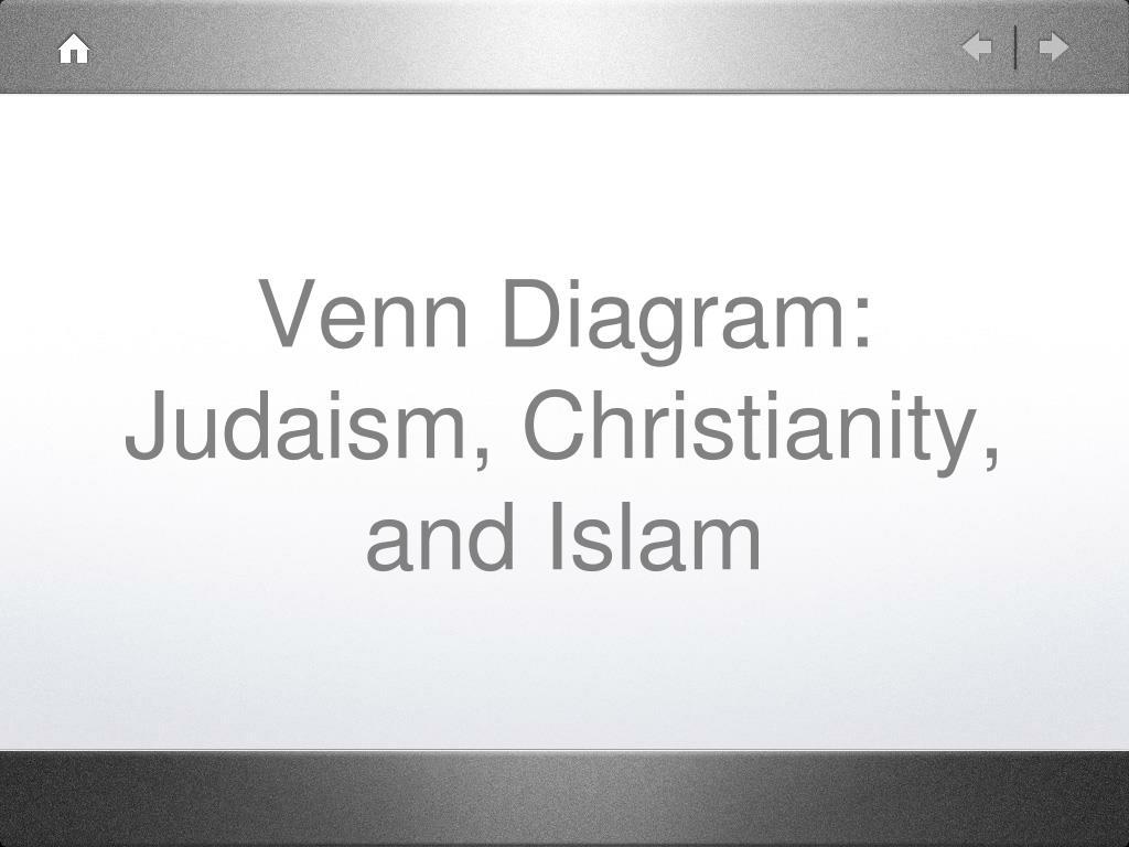 Ppt Venn Diagram Judaism Christianity And Islam Powerpoint