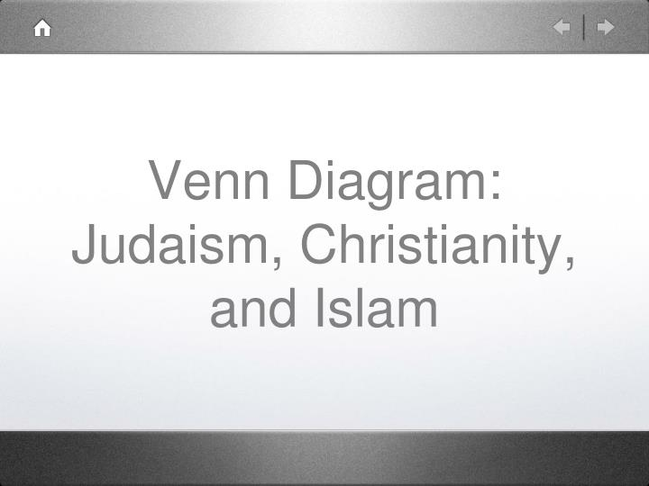 venn diagram judaism christianity and islam n.