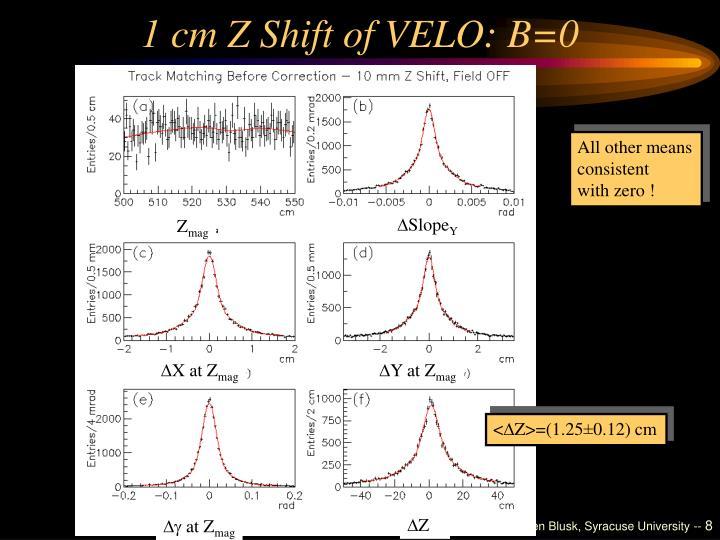 1 cm Z Shift of VELO: B=0