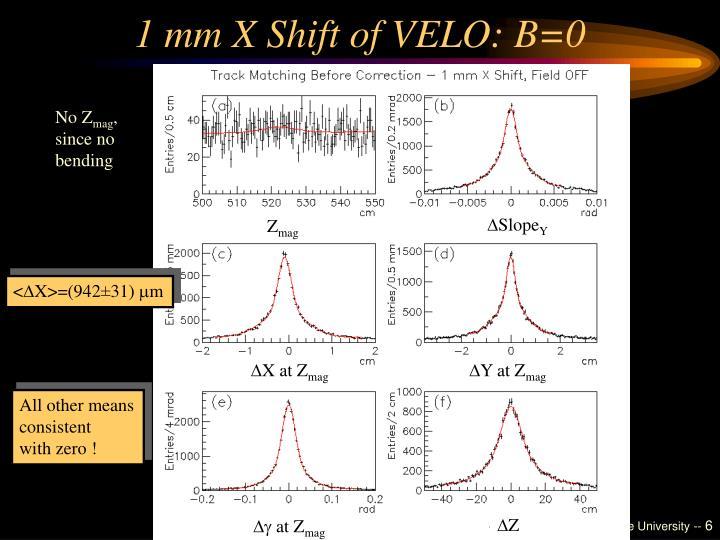 1 mm X Shift of VELO: B=0