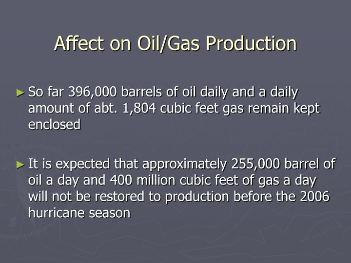 Affect on Oil/Gas Production