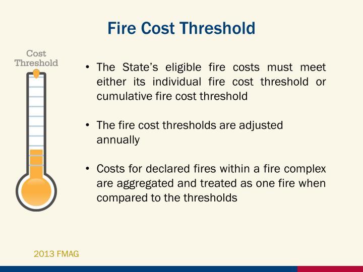 Fire Cost Threshold